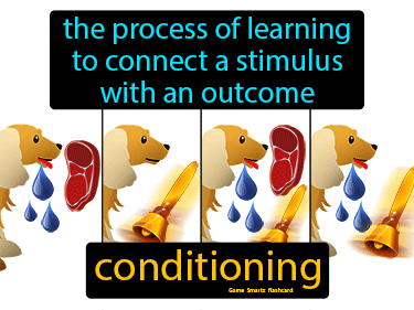 Conditioning Science Definition
