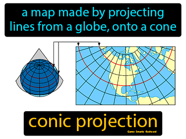 Conic Projection Definition Flashcard