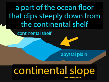 Continental Slope Definition Flashcard