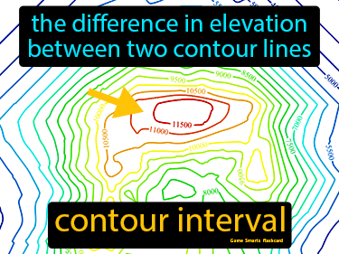 Contour Interval Definition Flashcard