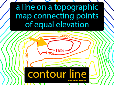 Contour Line Definition Flashcard