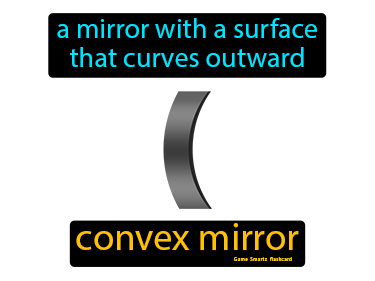 Convex Mirror Definition Flashcard