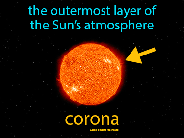 Corona Definition Flashcard