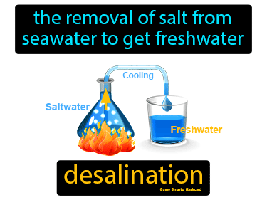 Desalination Definition Flashcard