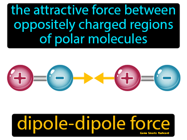 Dipole Dipole Force Definition Flashcard