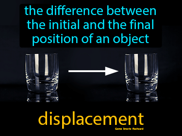 Displacement Definition Flashcard