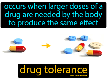 Drug Tolerance Definition Flashcard
