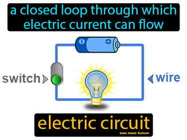 Electric Circuit Science Definition