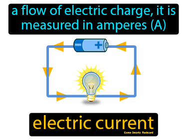 Electric Current Science Definition