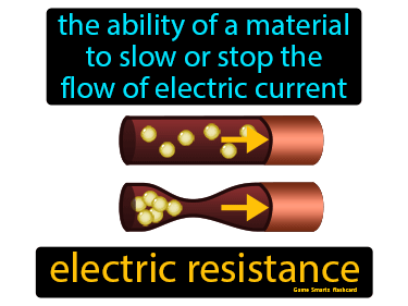 Electric Resistance Science Definition