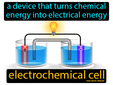 Electrochemical Cell Definition Flashcard