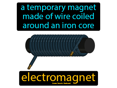 Electromagnet Science Definition