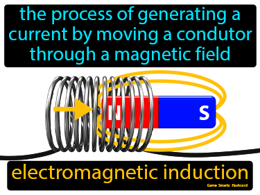 Electromagnetic Induction Definition Flashcard