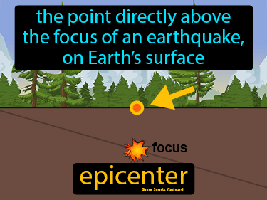 Epicenter Science Definition