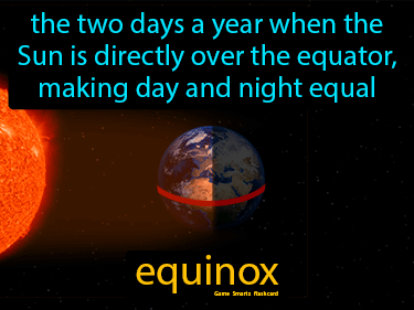 Equinox Definition Flashcard