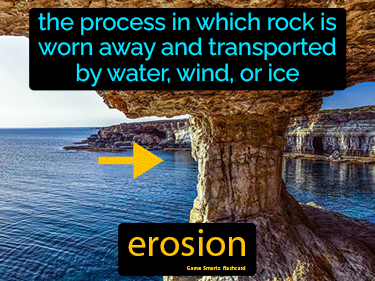 Erosion Science Definition