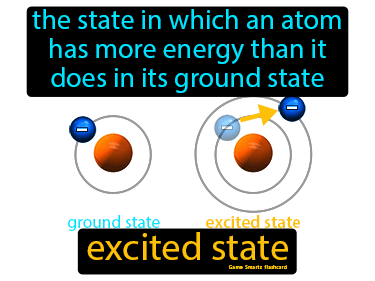 Excited State Definition Flashcard