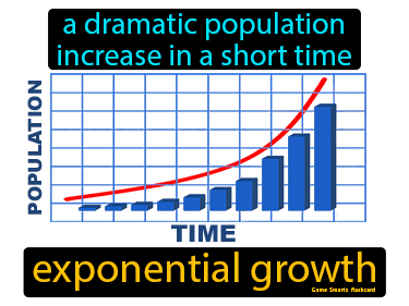 Exponential Growth Definition Flashcard