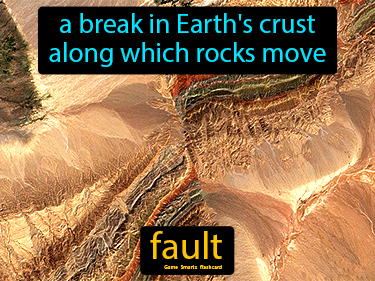 Fault Science Definition