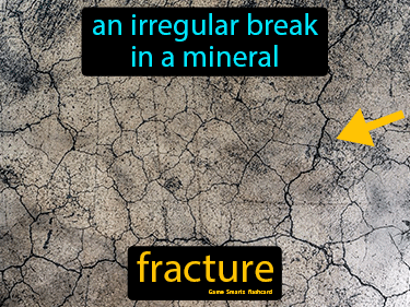 Fracture Definition Flashcard