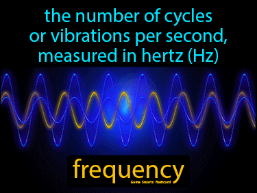 Frequency Definition Flashcard