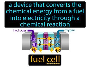 Fuel Cell Definition Flashcard