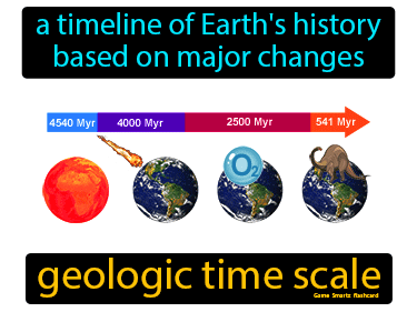 Geologic Time Scale Definition Flashcard