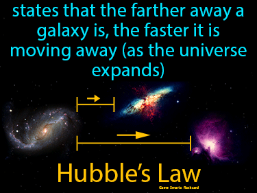 Hubble's Law Science Definition