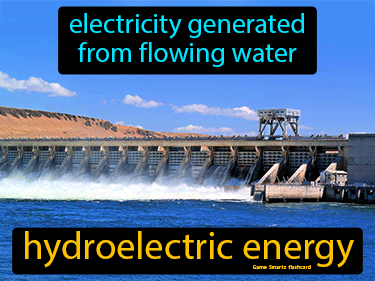 Hydroelectric Energy Science Definition