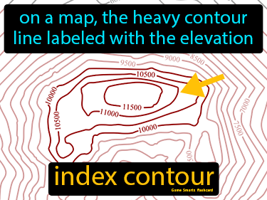 Index Contour Definition Flashcard