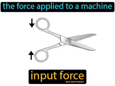Input Force Definition Flashcard