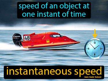 Instantaneous Speed Definition Flashcard