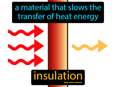 Insulation Science Definition