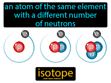 Isotope Definition Flashcard