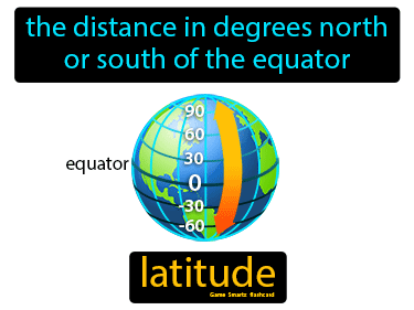 Latitude Definition Flashcard