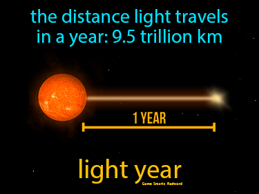 Light Year Science Definition