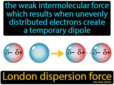 London Dispersion Force Definition Flashcard