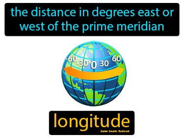 Longitude Definition Flashcard