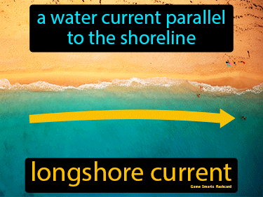 Longshore Current Definition Flashcard