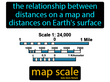 Map Scale Definition Flashcard