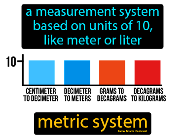 Metric System Science Definition