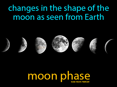 Moon Phase Definition Flashcard
