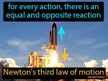 Newtons Third Law Of Motion Definition Flashcard