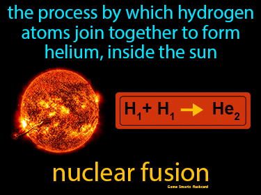 Nuclear Fusion (Sun) Science Definition