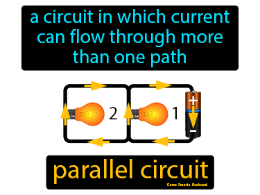 Parallel Circuit Science Definition