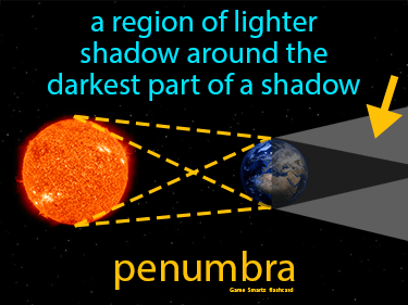 Penumbra Definition Flashcard