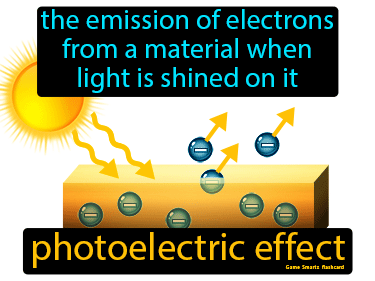 Photoelectric Effect Definition Flashcard