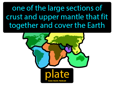 Plate Science Definition