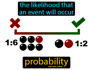 Probability Science Definition