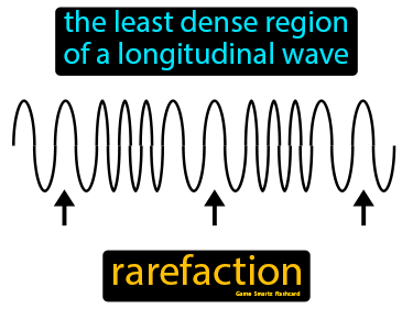 Rarefaction Science Definition